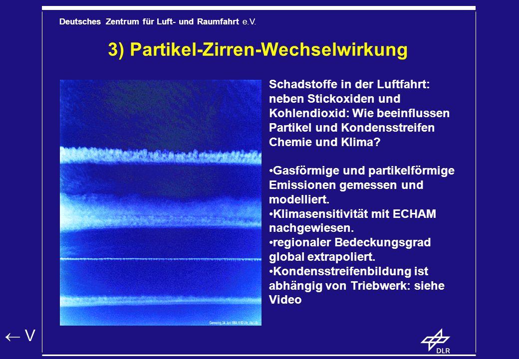 3) Partikel-Zirren-Wechselwirkung