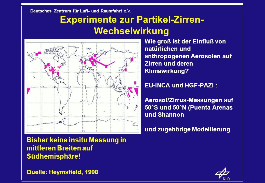 Experimente zur Partikel-Zirren-Wechselwirkung