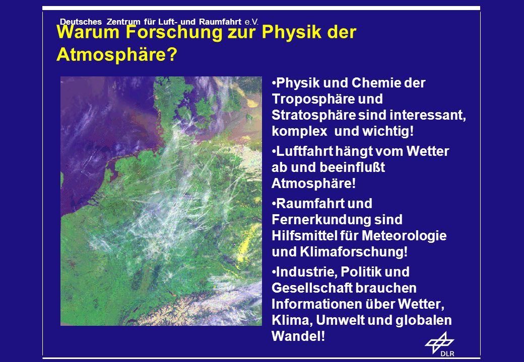 Warum Forschung zur Physik der Atmosphäre