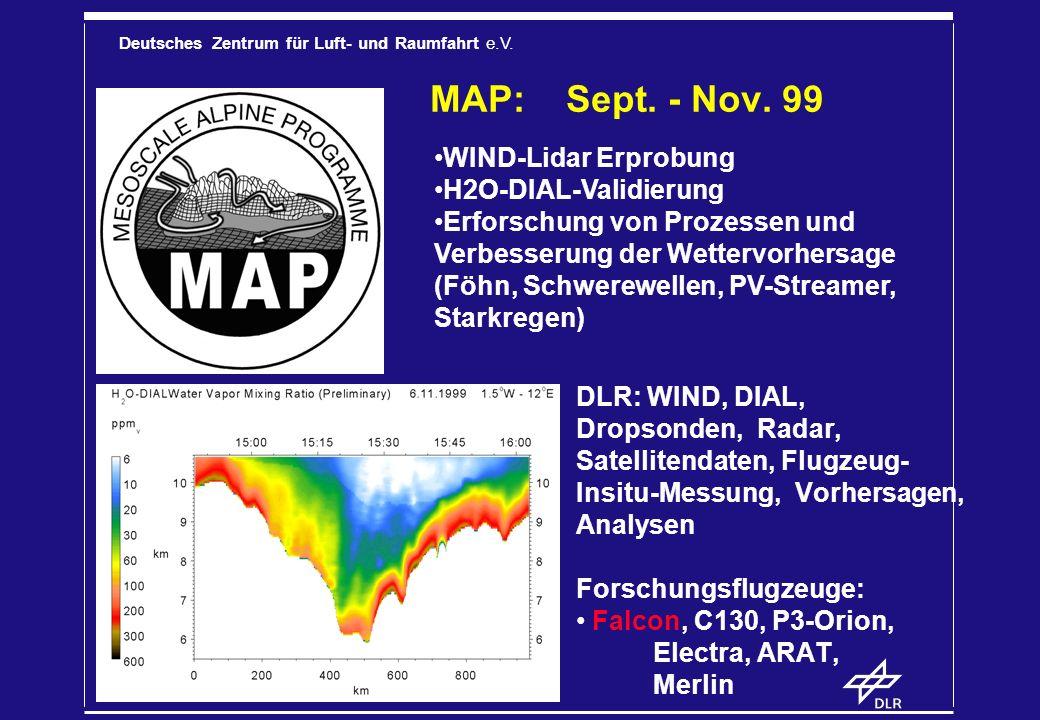MAP: Sept. - Nov. 99 WIND-Lidar Erprobung H2O-DIAL-Validierung