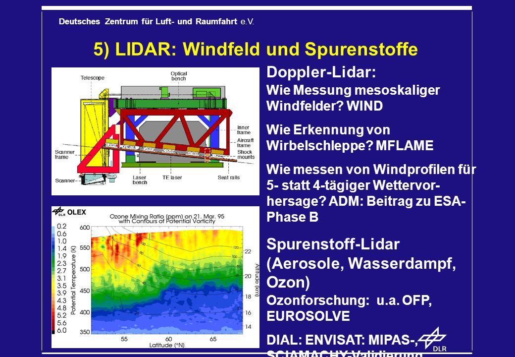 5) LIDAR: Windfeld und Spurenstoffe