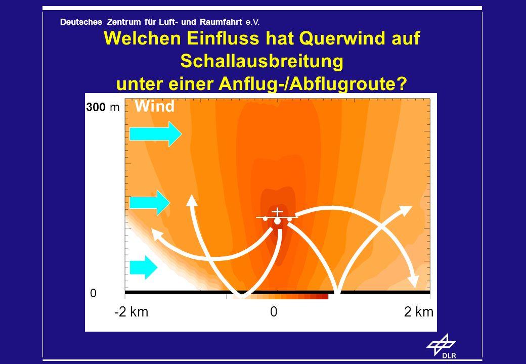Welchen Einfluss hat Querwind auf Schallausbreitung unter einer Anflug-/Abflugroute