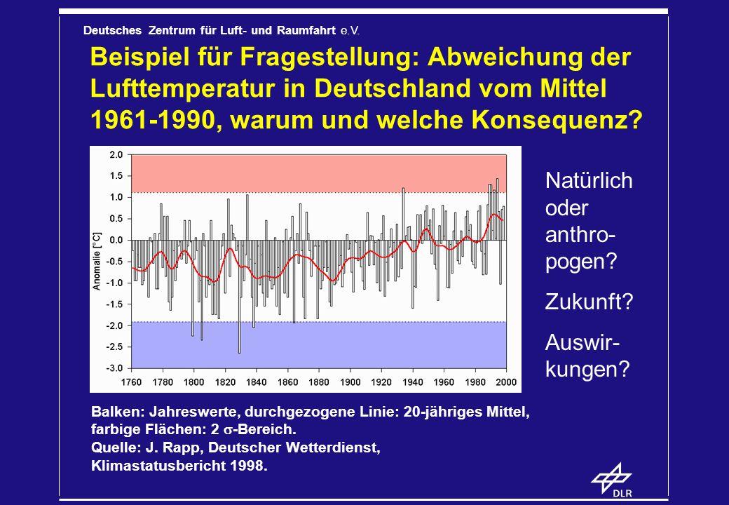 Beispiel für Fragestellung: Abweichung der Lufttemperatur in Deutschland vom Mittel 1961-1990, warum und welche Konsequenz