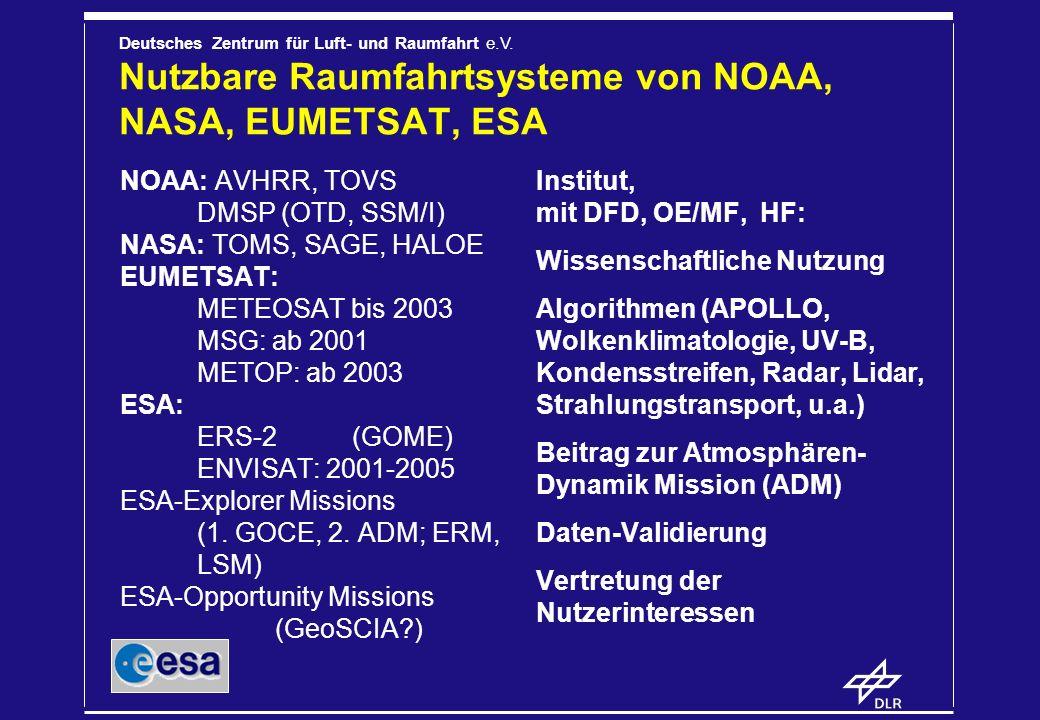 Nutzbare Raumfahrtsysteme von NOAA, NASA, EUMETSAT, ESA