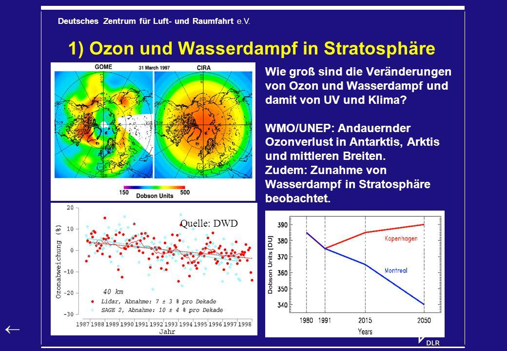 1) Ozon und Wasserdampf in Stratosphäre