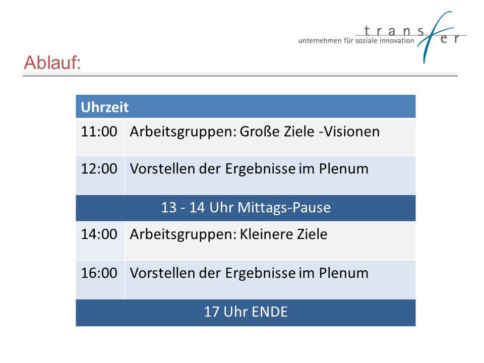 Ablauf: Uhrzeit 11:00 Arbeitsgruppen: Große Ziele -Visionen 12:00