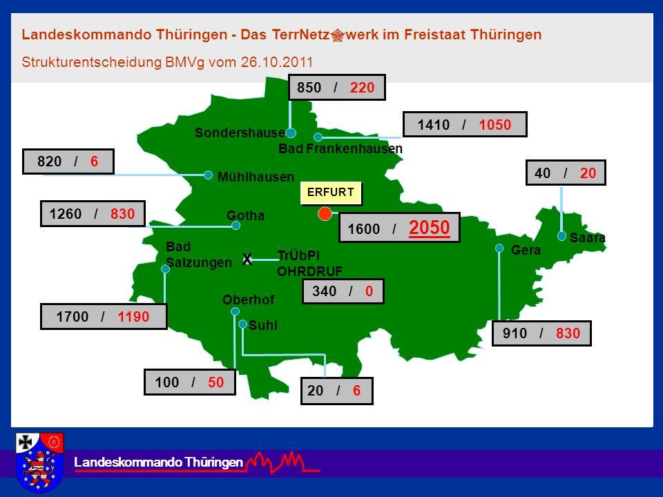 X Landeskommando Thüringen - Das TerrNetzwerk im Freistaat Thüringen