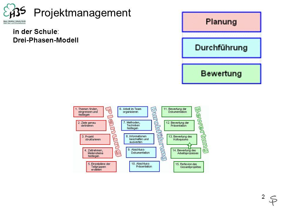 Projektmanagement in der Schule: Drei-Phasen-Modell