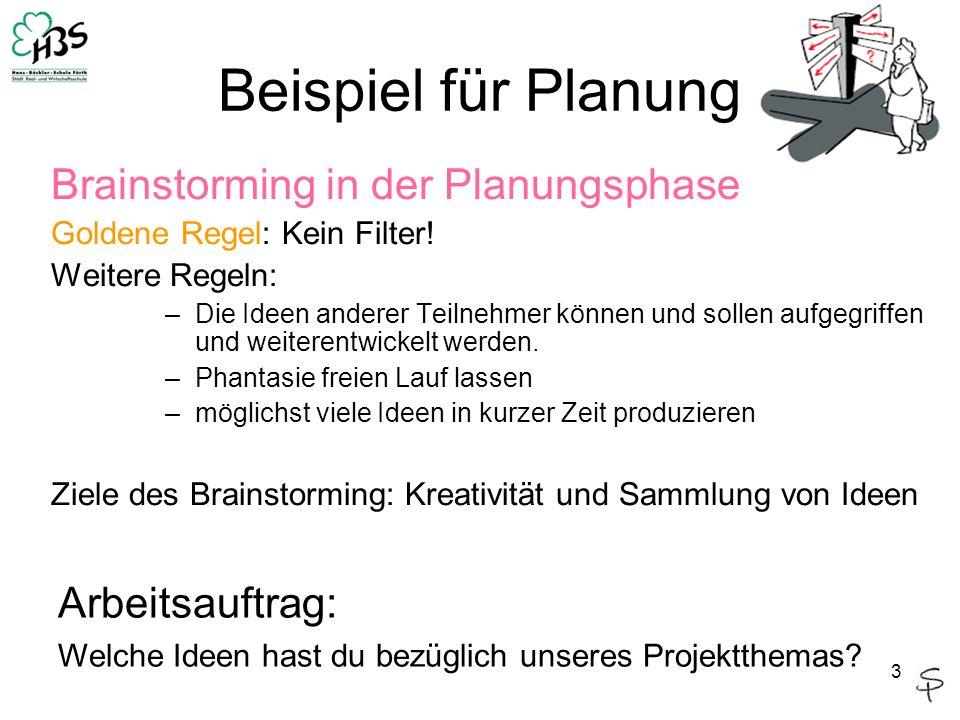 Beispiel für Planung Brainstorming in der Planungsphase