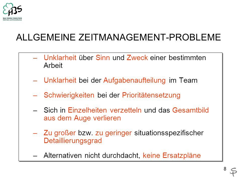 ALLGEMEINE ZEITMANAGEMENT-PROBLEME