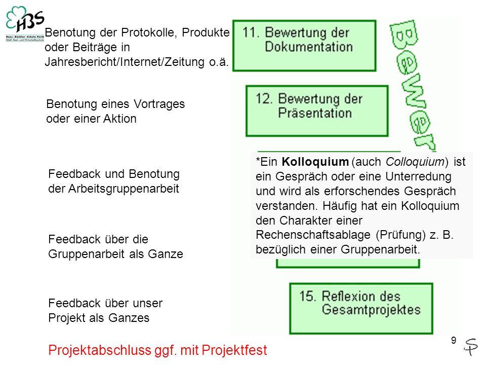 Projektabschluss ggf. mit Projektfest