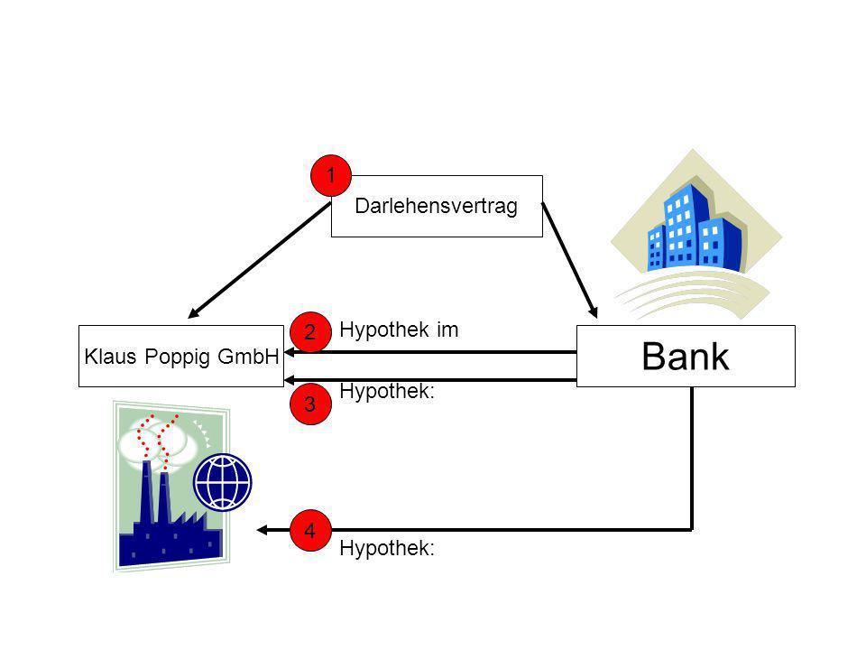 Bank 1 Darlehensvertrag 2 Hypothek im Klaus Poppig GmbH Hypothek: 3 4