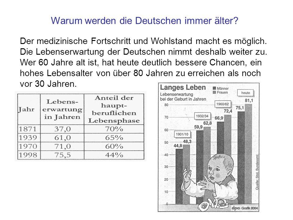 Warum werden die Deutschen immer älter