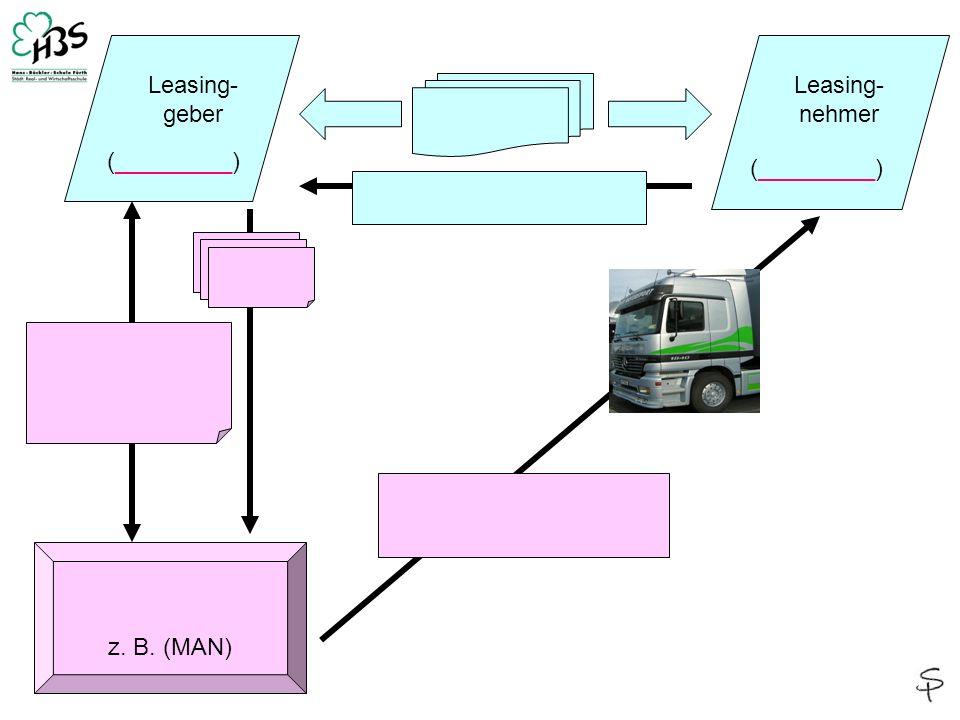 Leasing-geber Leasing-nehmer (_________) (_________) z. B. (MAN)