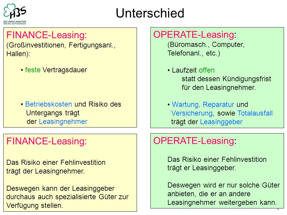 Unterschied FINANCE-Leasing: OPERATE-Leasing: FINANCE-Leasing: