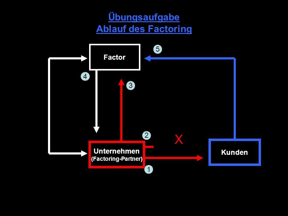 X Übungsaufgabe Ablauf des Factoring 5 Factor 4 3 2 Unternehmen Kunden