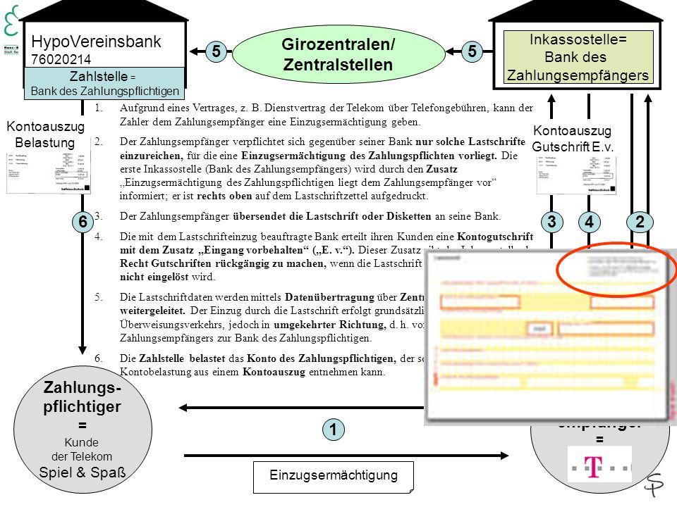 Girozentralen/ Zentralstellen 5 5 6 3 4 2 Zahlungs- empfänger 1