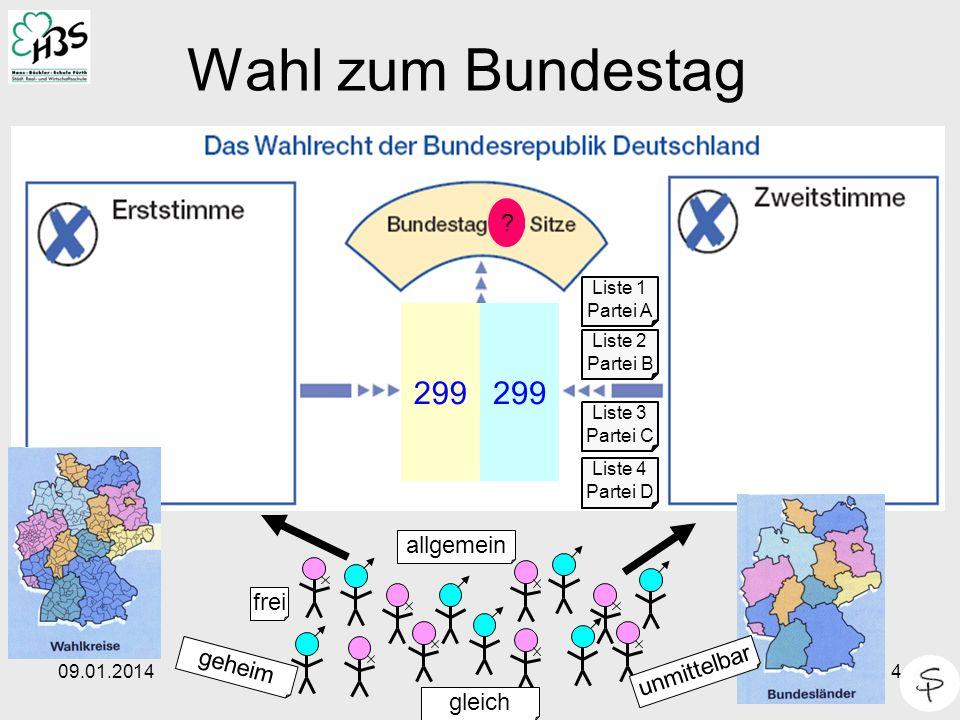 Wahl zum Bundestag 299 299 allgemein frei geheim unmittelbar gleich