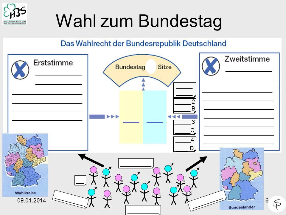 Wahl zum Bundestag ___ ___ ____________ ____________