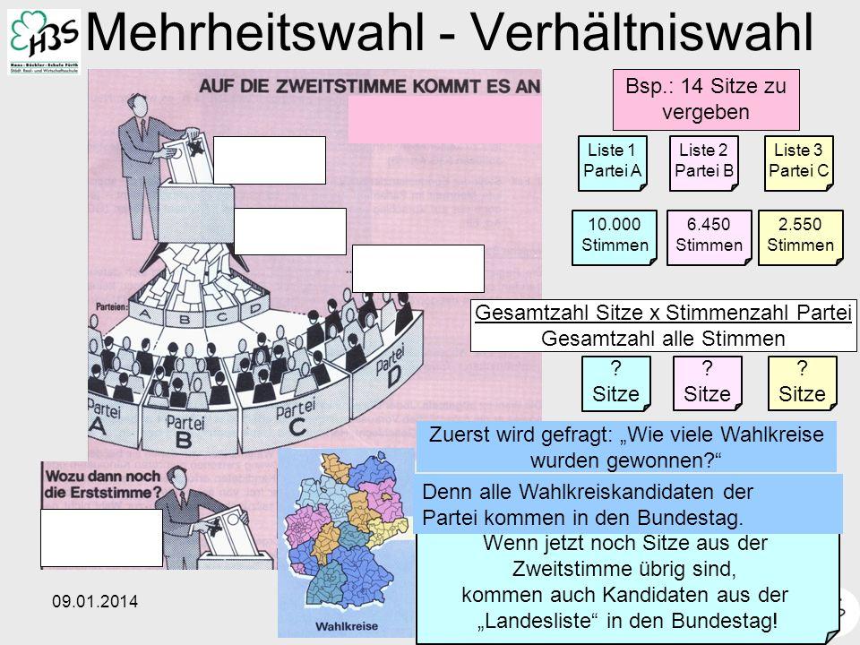 Mehrheitswahl - Verhältniswahl