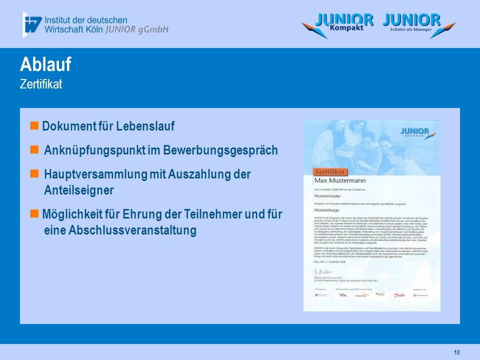 Ablauf Zertifikat  Dokument für Lebenslauf