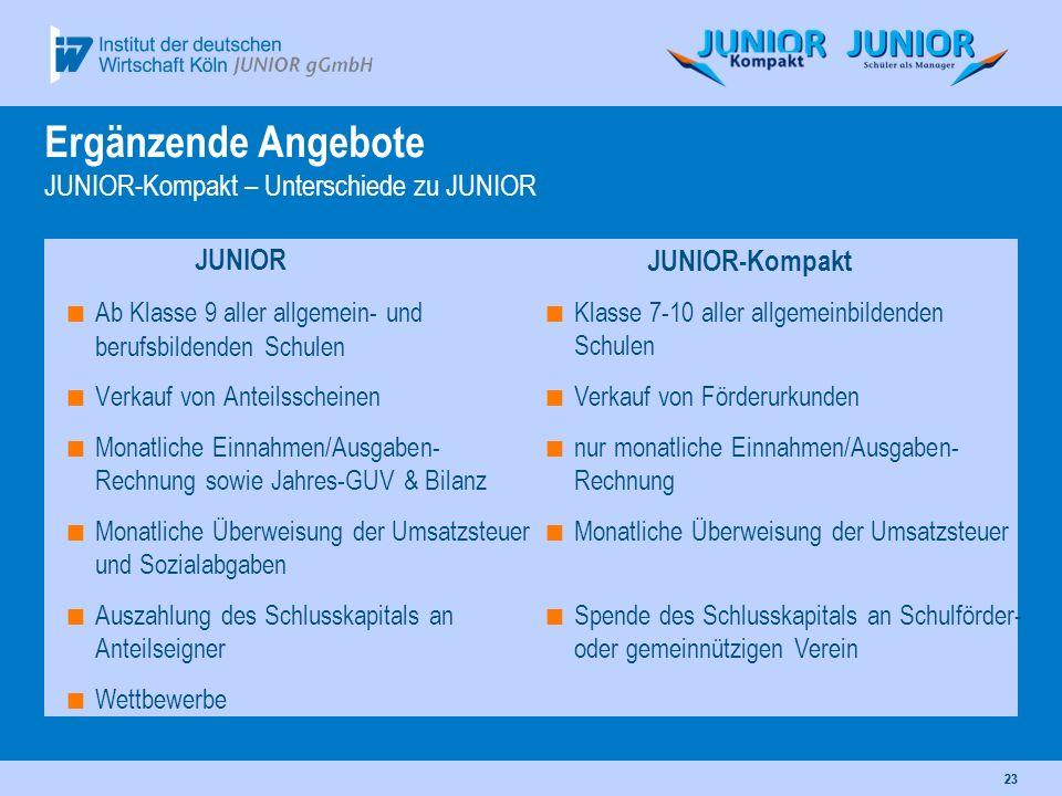 Ergänzende Angebote JUNIOR-Kompakt – Unterschiede zu JUNIOR