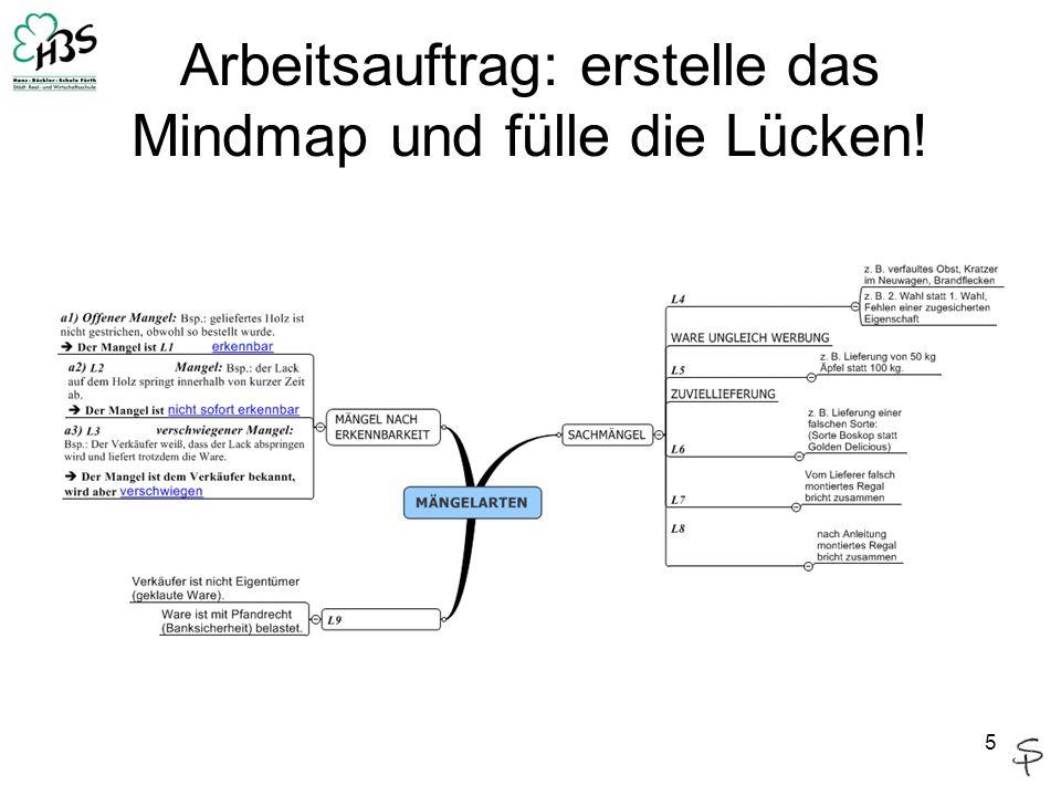 Arbeitsauftrag: erstelle das Mindmap und fülle die Lücken!