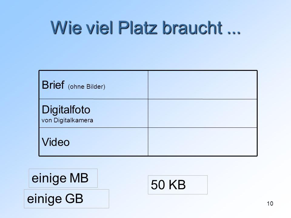 Wie viel Platz braucht ... einige MB 50 KB einige GB