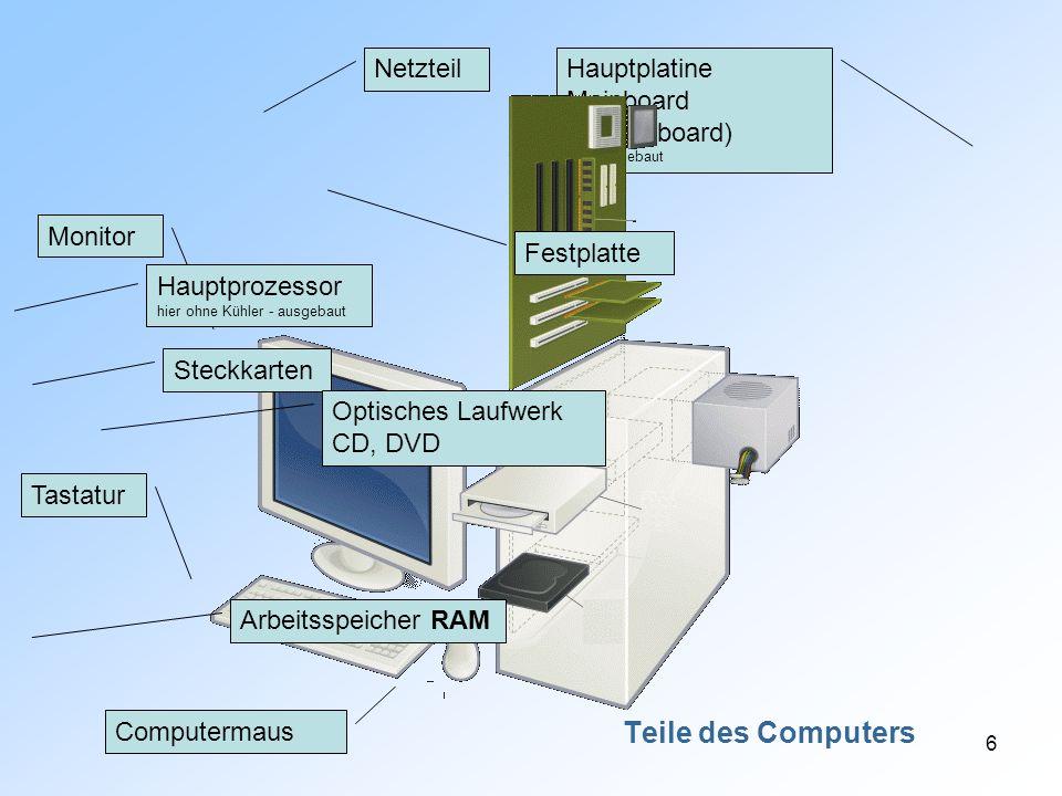 Teile des Computers Netzteil