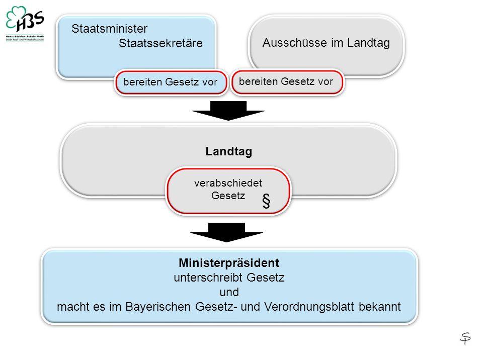 macht es im Bayerischen Gesetz- und Verordnungsblatt bekannt