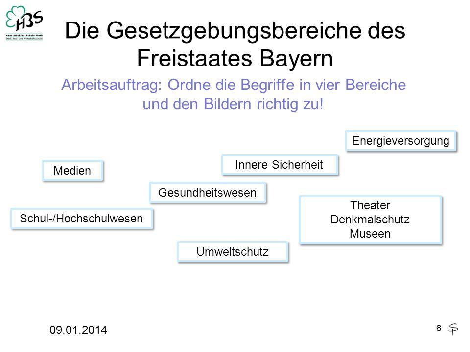 Die Gesetzgebungsbereiche des Freistaates Bayern