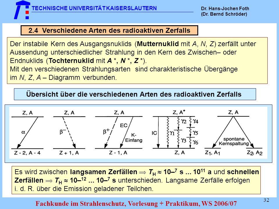 2.4 Verschiedene Arten des radioaktiven Zerfalls