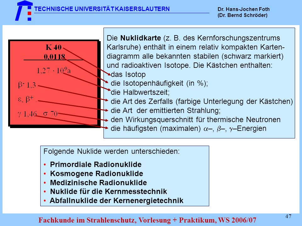 Die Nuklidkarte (z. B. des Kernforschungszentrums