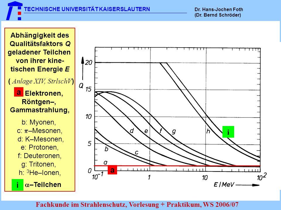 a i a i Abhängigkeit des Qualitätsfaktors Q geladener Teilchen
