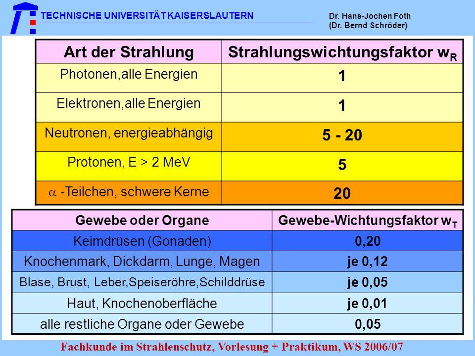 Strahlungswichtungsfaktor wR Gewebe-Wichtungsfaktor wT