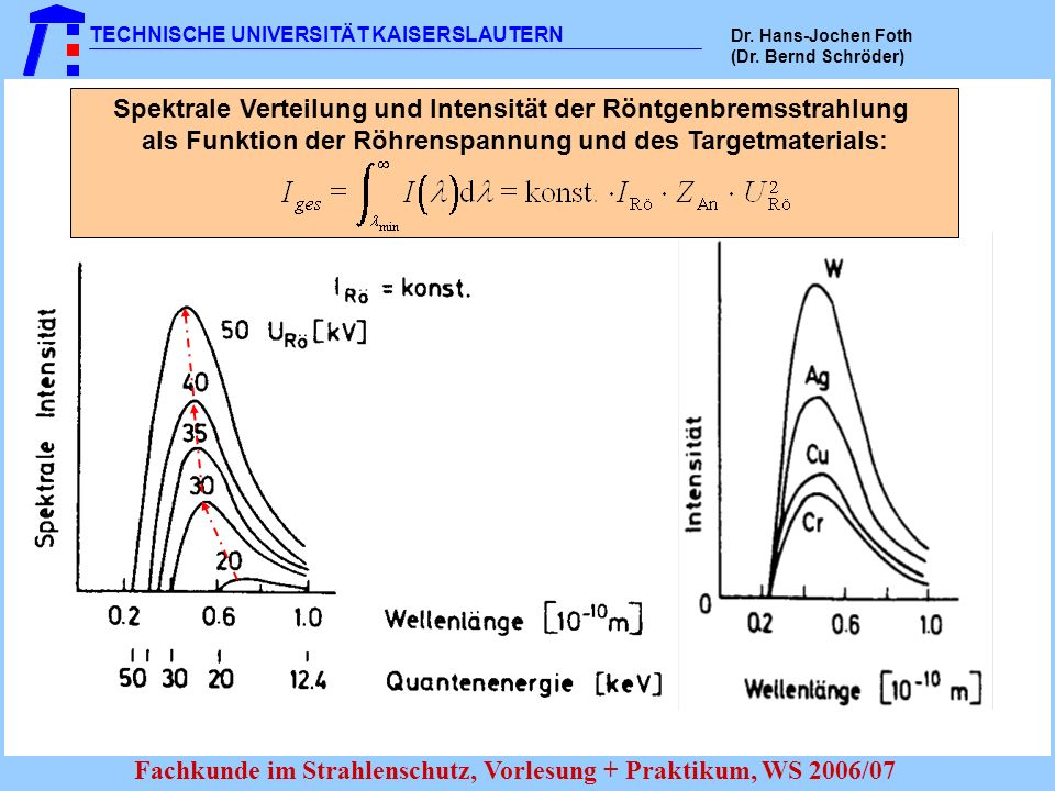 Spektrale Verteilung und Intensität der Röntgenbremsstrahlung