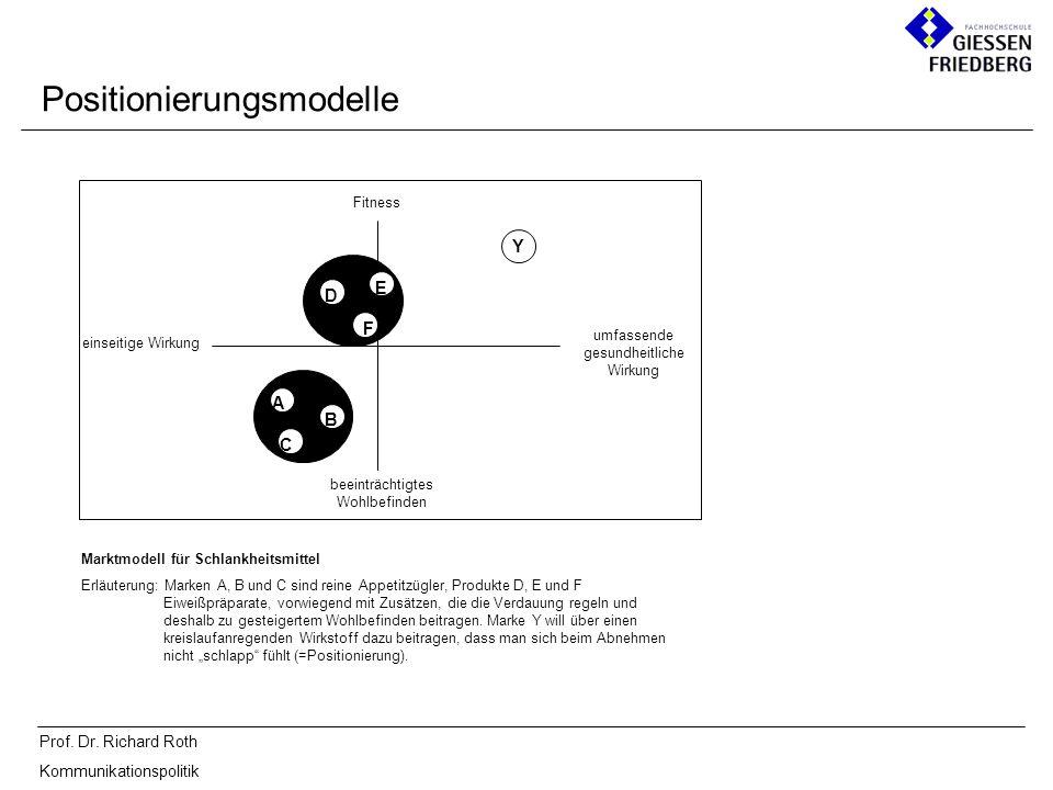 Positionierungsmodelle