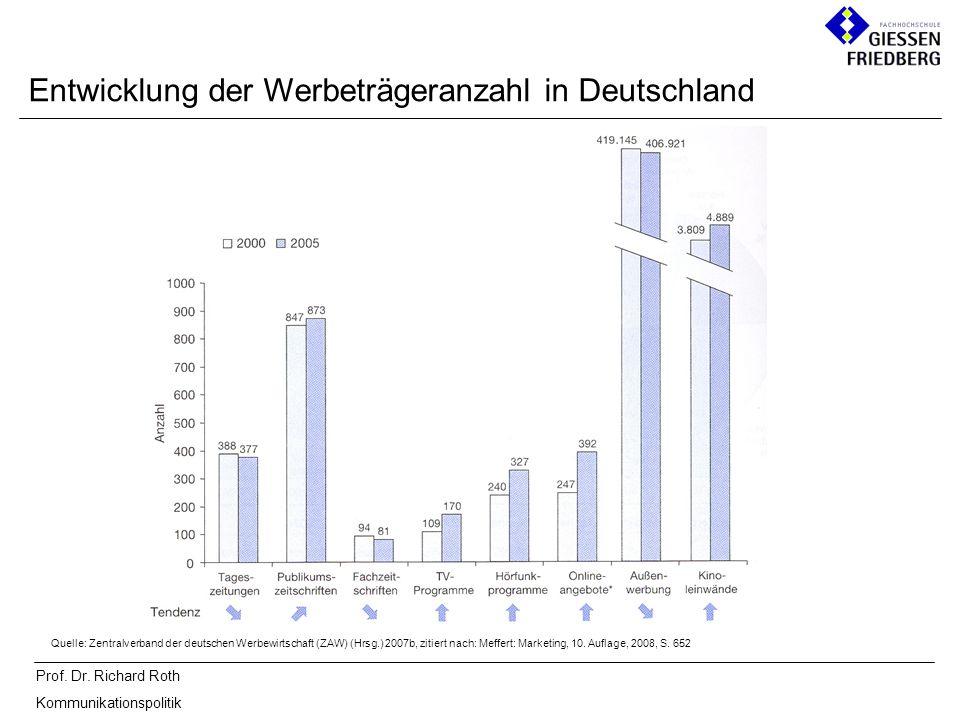 Entwicklung der Werbeträgeranzahl in Deutschland