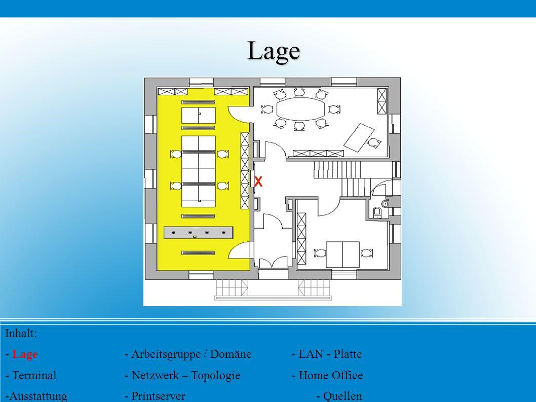 Lage X Inhalt: Lage - Arbeitsgruppe / Domäne - LAN - Platte