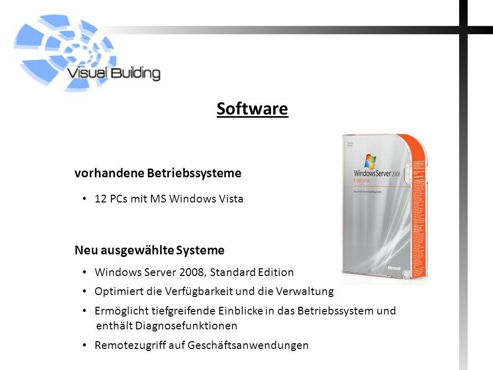 Software vorhandene Betriebssysteme Neu ausgewählte Systeme