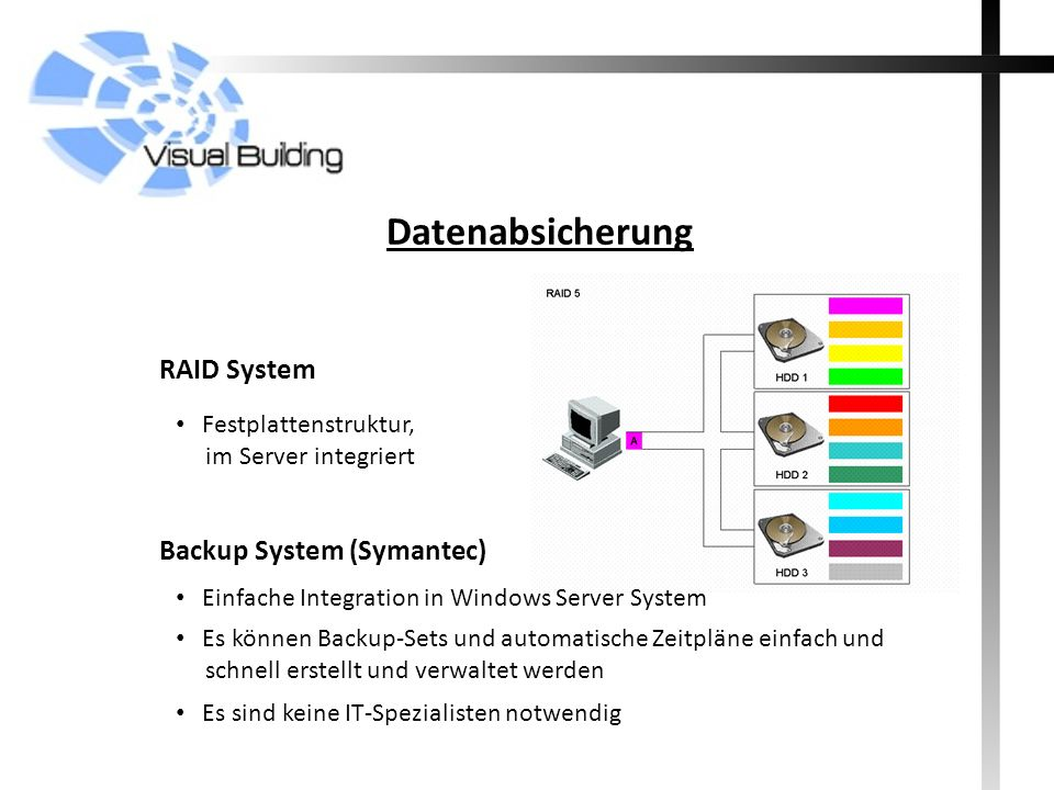 Datenabsicherung RAID System Backup System (Symantec)