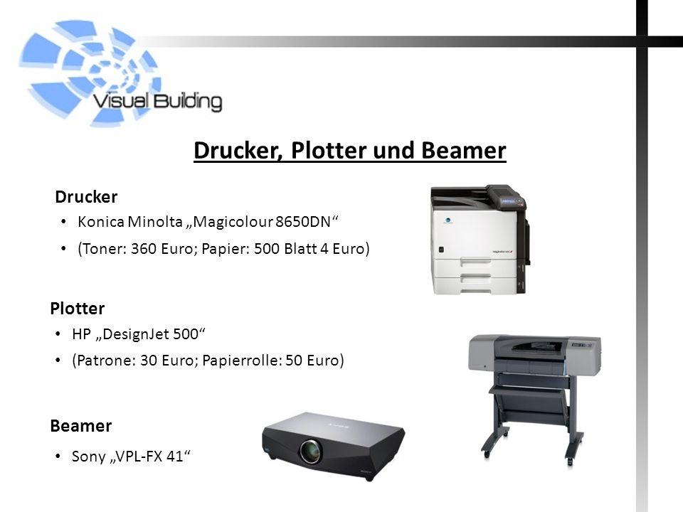 Drucker, Plotter und Beamer
