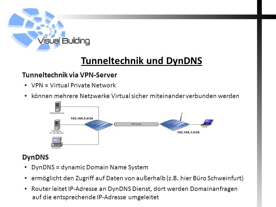 Tunneltechnik und DynDNS