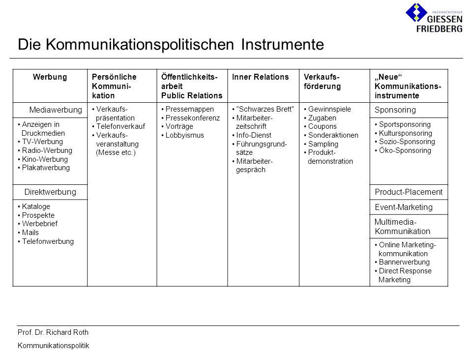 Die Kommunikationspolitischen Instrumente