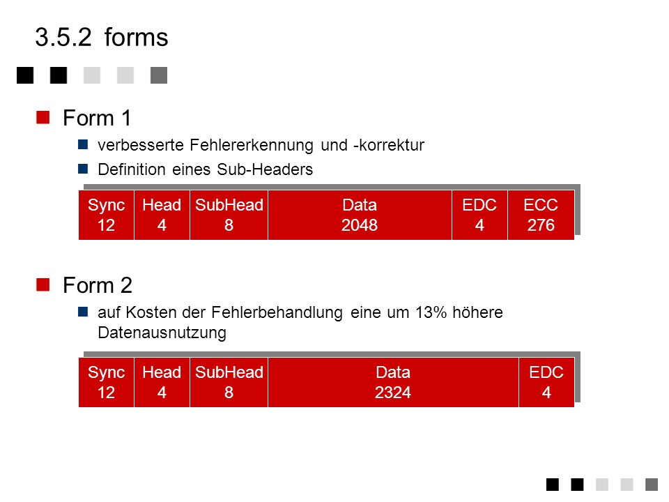 3.5.2 forms Form 1 Form 2 verbesserte Fehlererkennung und -korrektur