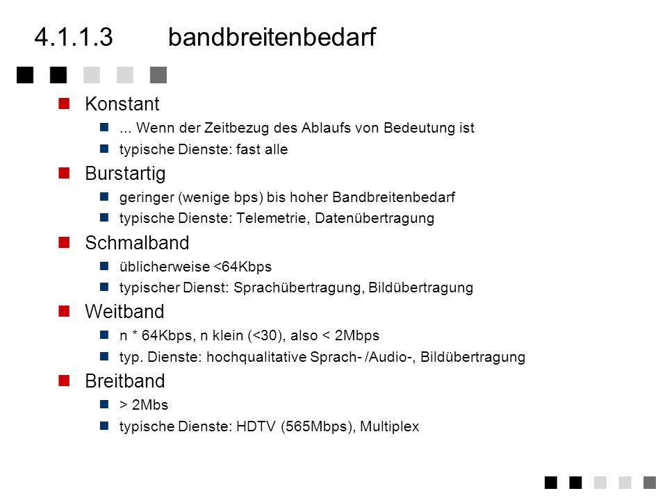 4.1.1.3 bandbreitenbedarf Konstant Burstartig Schmalband Weitband