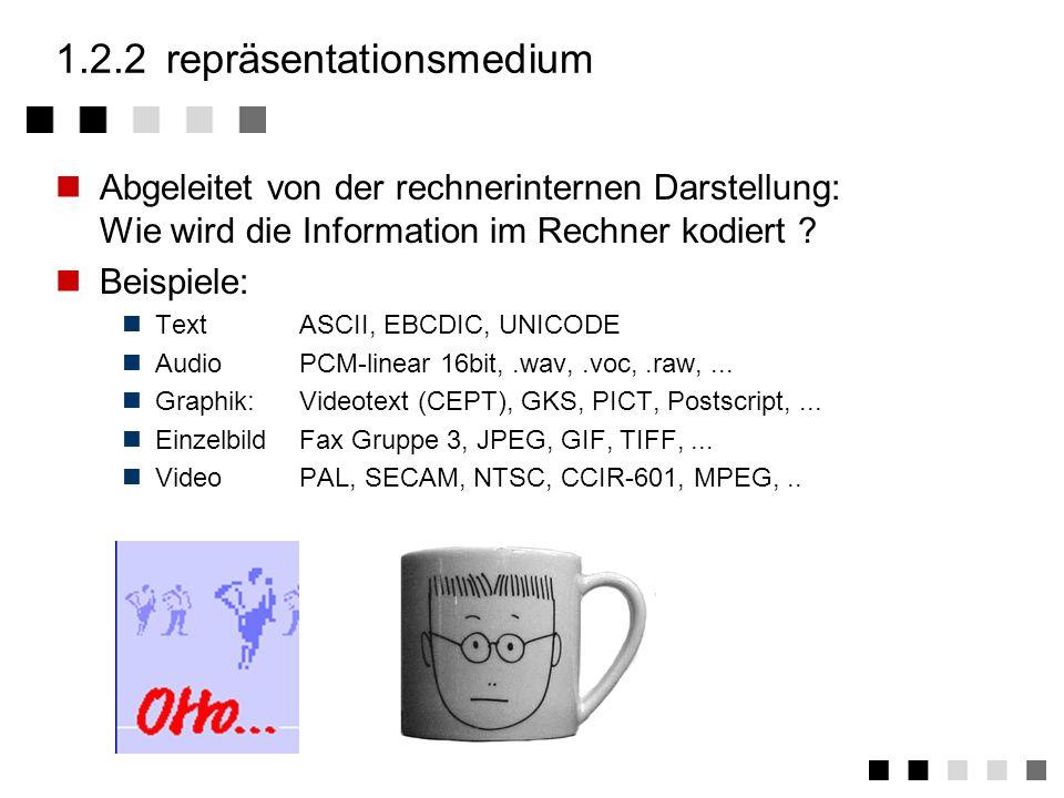 1.2.2 repräsentationsmedium