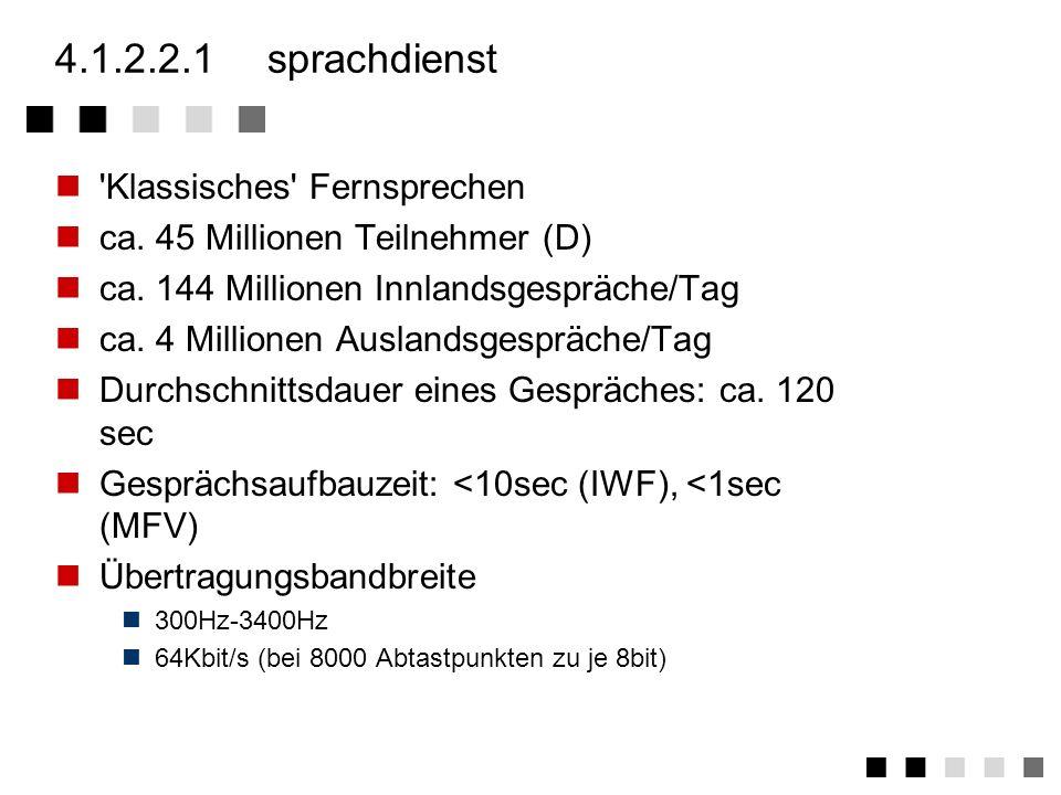 4.1.2.2.1 sprachdienst Klassisches Fernsprechen
