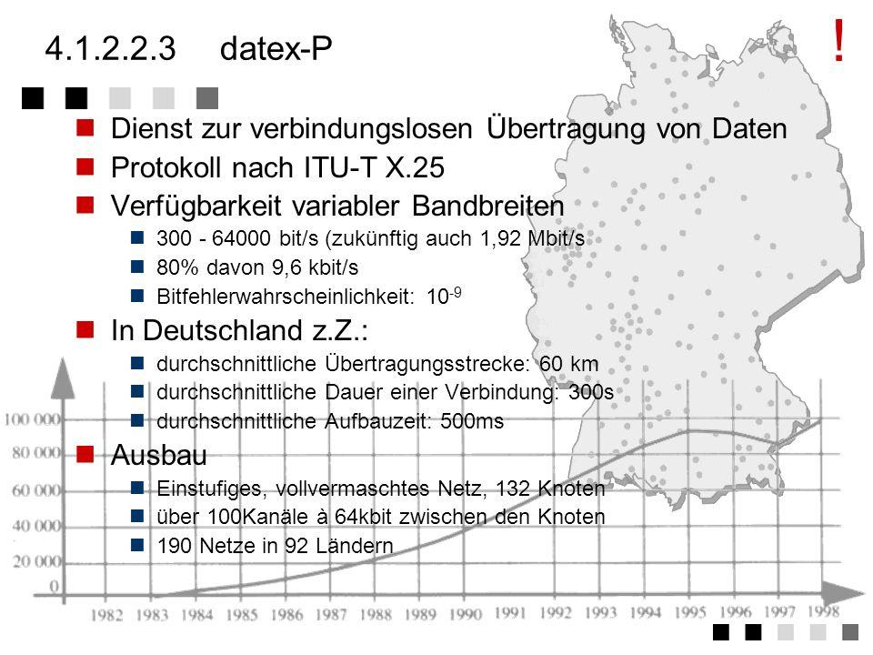! 4.1.2.2.3 datex-P Dienst zur verbindungslosen Übertragung von Daten