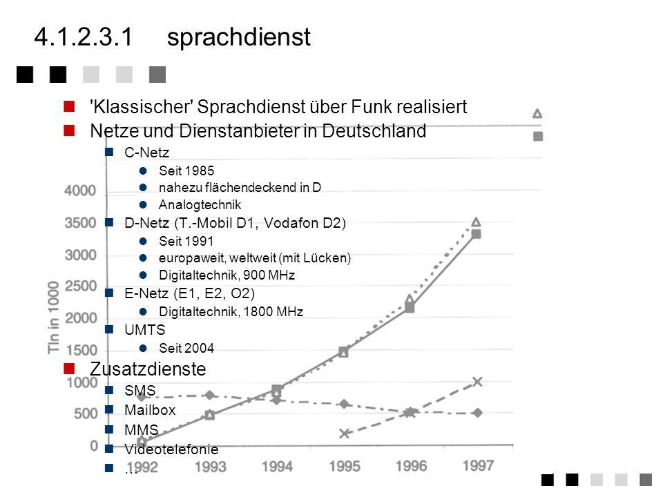 4.1.2.3.1 sprachdienst Klassischer Sprachdienst über Funk realisiert